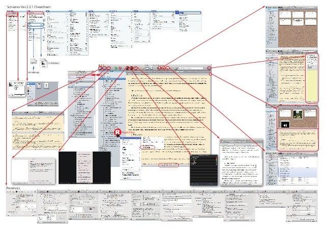 Scrivener Ver.2.3.1 Cheatsheet                opml              mindmap                                 R   Right-ClickPre...