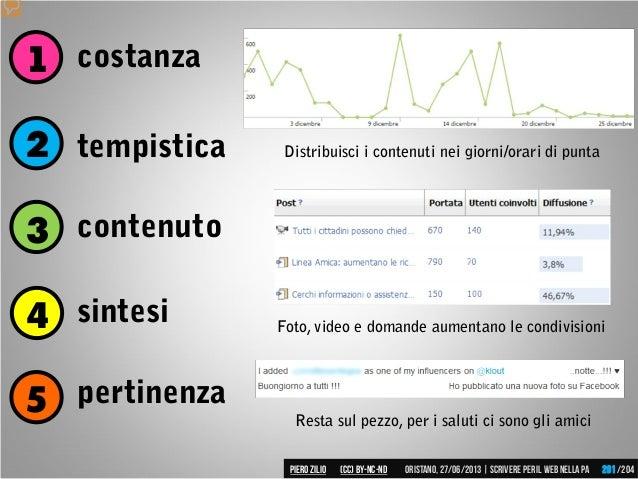 3 4 Foto, video e domande aumentano le condivisioni contenuto sintesi costanza tempistica Distribuisci i contenuti nei gio...