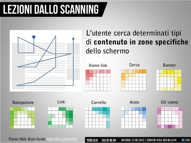 Fonte: Web Style Guide http://bit.ly/diVxVC Lezioni dallo scanning L'utente cerca determinati tipi di contenuto in zone sp...