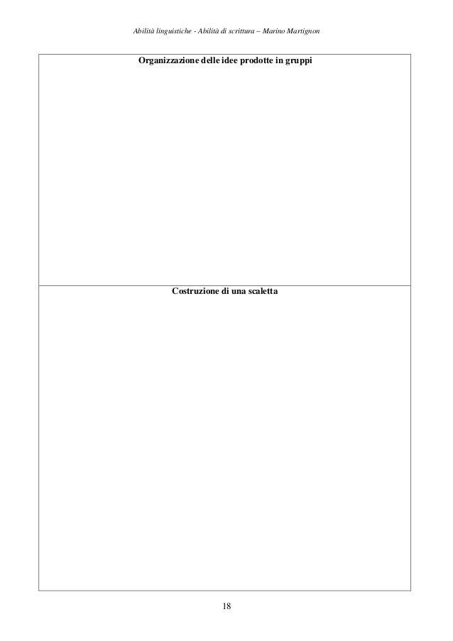 Abilità linguistiche - Abilità di scrittura – Marino Martignon 18 Organizzazione delle idee prodotte in gruppi Costruzione...