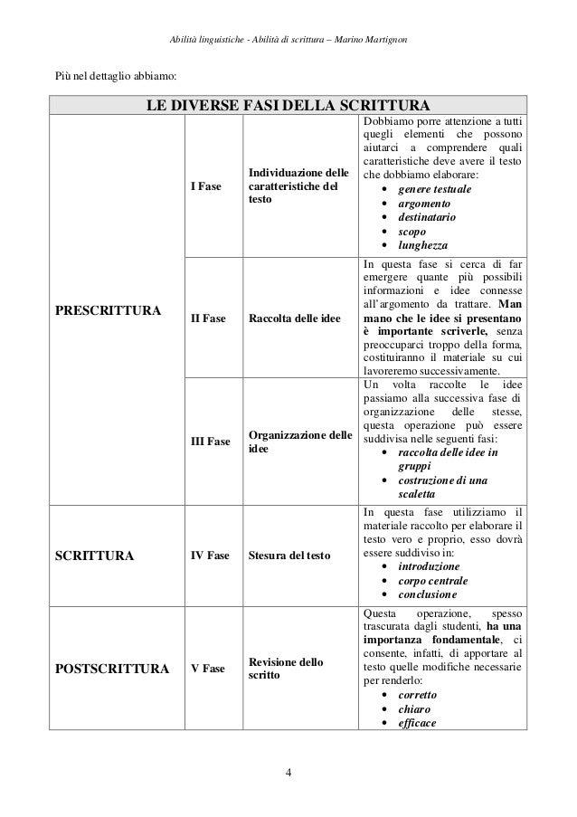 Abilità linguistiche - Abilità di scrittura – Marino Martignon 4 Più nel dettaglio abbiamo: LE DIVERSE FASI DELLA SCRITTUR...