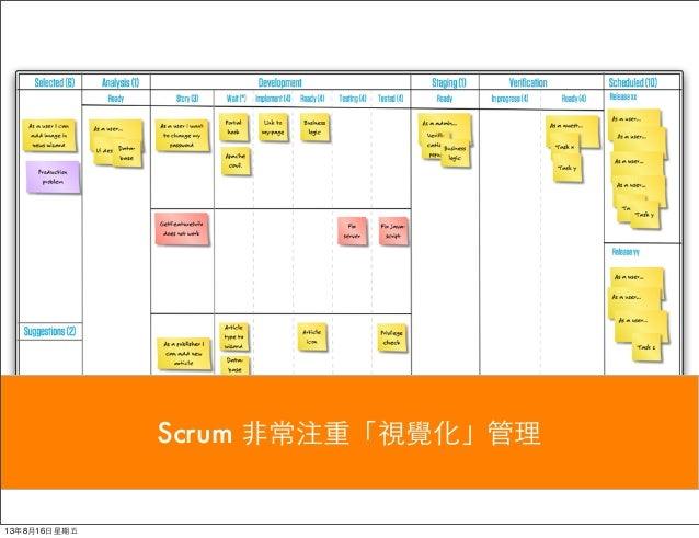 Scrum ⾮非常注重「視覺化」管理 13年8月16⽇日星期五