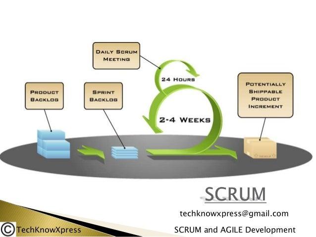 techknowxpress@gmail.com TechKnowXpress  SCRUM and AGILE Development