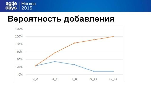 Контакты mail: Losev-AL@yandex.ru skype: Losev-AL blog: Losev-AL.blogspot.com