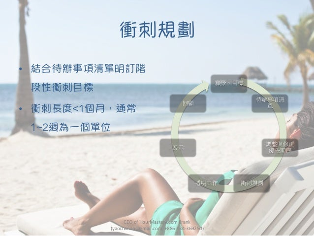 衝刺規劃 • 結合待辦事項清單明訂階 段性衝刺目標 • 衝刺長度<1個月,通常 1~2週為一個單位 CEO  of  HourMasters.com  Frank   (yaochanan@gmail.com,  +88...
