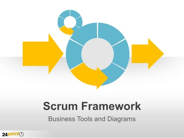 scrum process animated powerpoint scrum framework iteration lifecycle in scrum