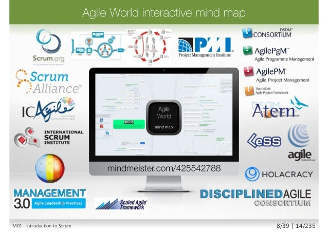 Portfolio Programme Project Team Development / Delivery / Deployment (mostly IT focused) AgilePM Scrum Non Agile (just for...