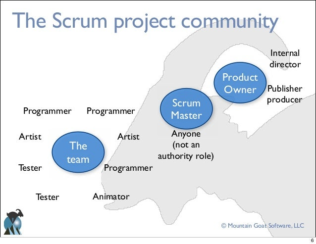 Agile and scrum for video game development pre productionproduction5 6 ccuart Choice Image