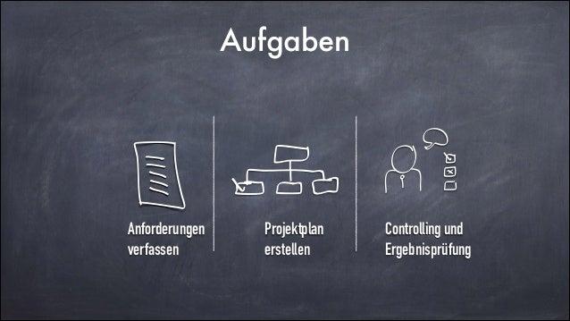 SCRUM in der Softwareentwicklung // Blick eines Projektverantwortlichen Slide 2