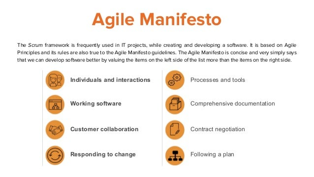 Agile Manifesto Individuals and interactions Working software Customer collaboration Responding to change Processes and to...