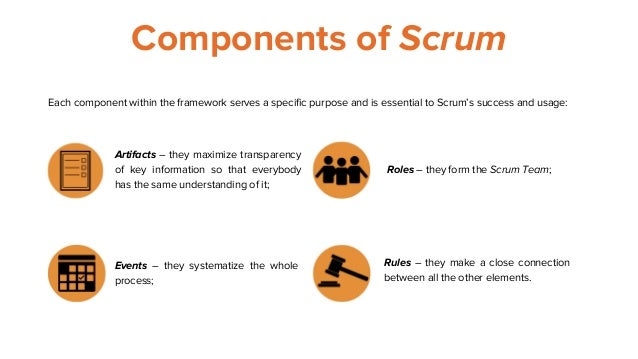 Components of Scrum Each component within the framework serves a specific purpose and is essential to Scrum's success and ...