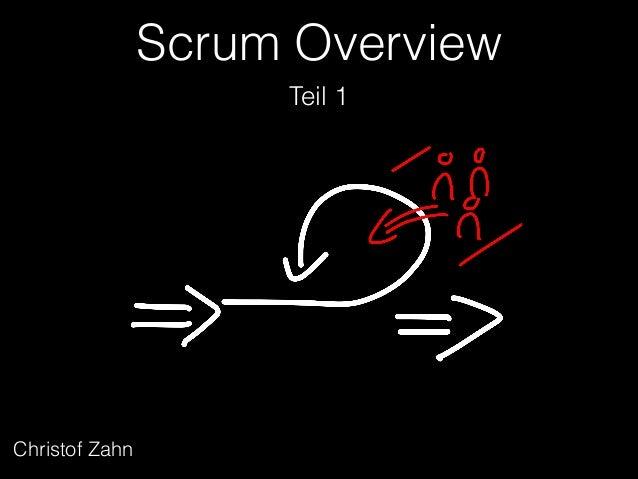 Scrum Overview                     Teil 1Christof Zahn