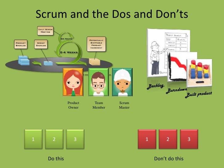 Make a short-list of Dos and Don'ts for the rest of the team</li></li></ul><li>