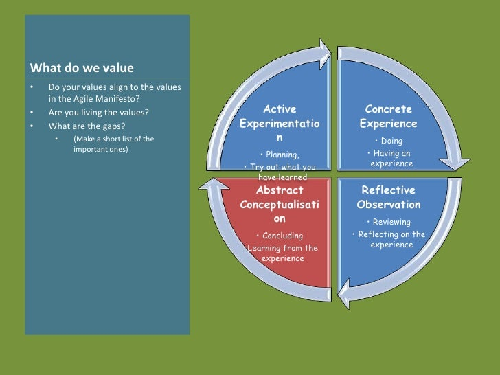 How does you experience fit with scrum and the agile manifesto?<br />Back into your group<br /><ul><li>Can you map your Do...