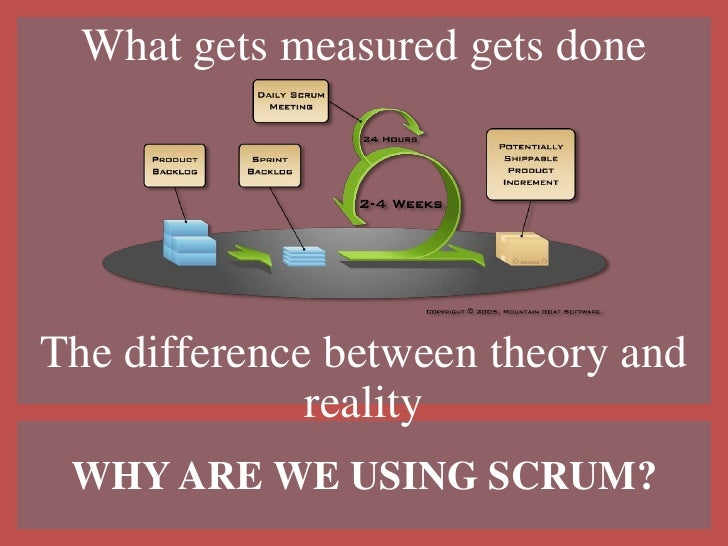 What gets measured gets done<br />The difference between theory and reality<br />Why are we using scrum?<br />