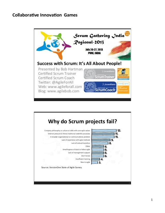 Collabora've  Innova'on    Games   1   Presented  by  Bob  Hartman   Cer2fied  Scrum  Trainer   Cer...