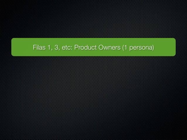 Filas 1, 3, etc:  Product Owners (1 persona)  Filas 2, 4, etc.  Core Team (1 persona)  Product Owner van a escribir en pap...