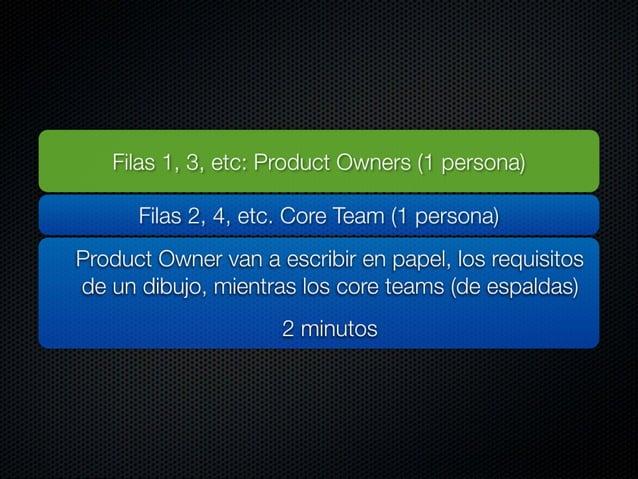 Misma configuración de personas  Product Owner van a memorizar el dibujo durante 1 minuto,  luego lo quitaremos y los Prod...