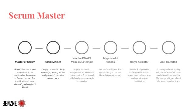 Scrum Master Master of Scrum I know the truth. I don't know what is the problem but the answer is Scrum I know.. The certi...