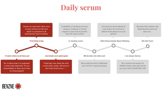 """Daily scrum Jira tickets over sprint goals """"Yesterday I was doing the work on this ticket, today I will work on this ticke..."""