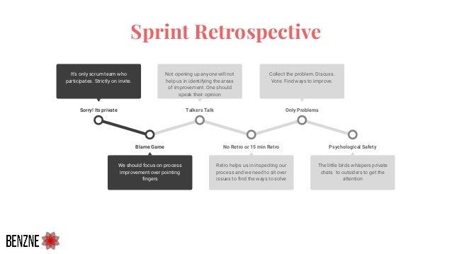 Sprint Retrospective Blame Game We should focus on process improvement over pointing fingers No Retro or 15 min Retro Retr...