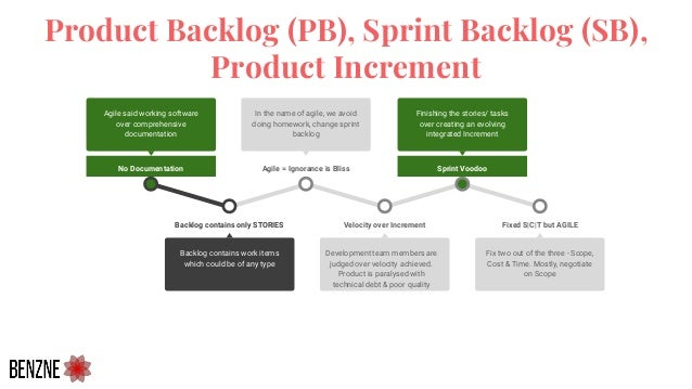 Product Backlog (PB), Sprint Backlog (SB), Product Increment Backlog contains only STORIES Backlog contains work items whi...
