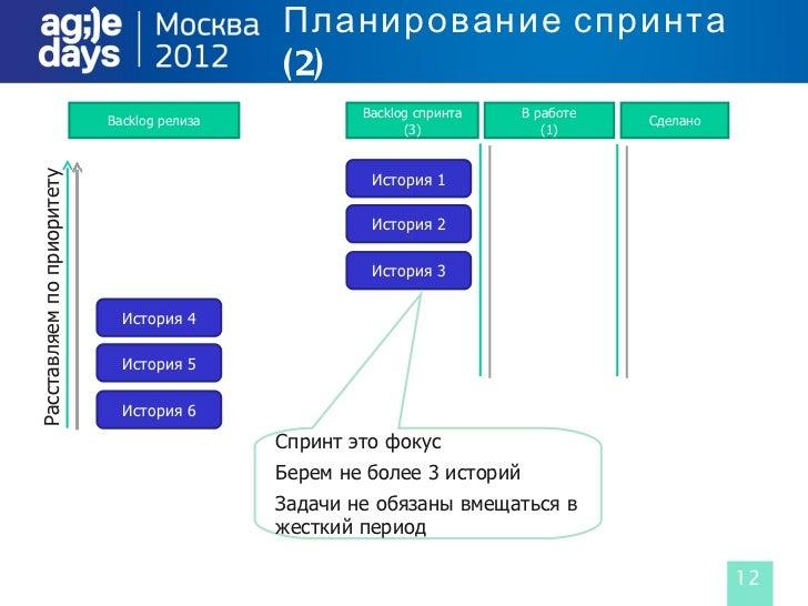 Планирование спринта                                             ( 2)                                                     ...