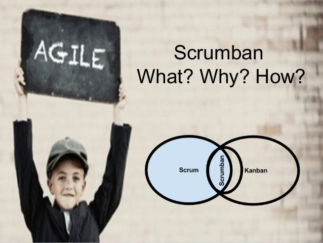 Scrumban What? Why? How?