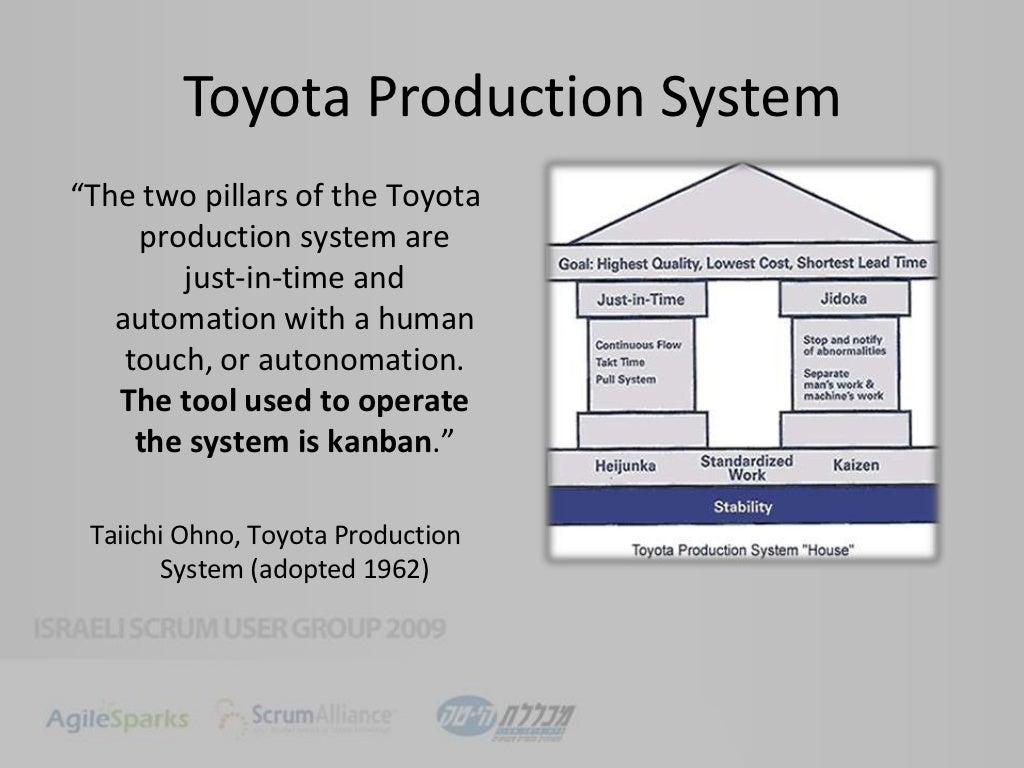 Toyota Production System The Two