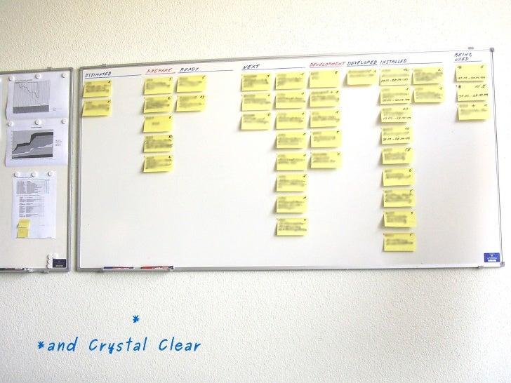 Improvingspeedandeffectivenessofinhousesoftwaredevelopment     Scrum(ban)*atZahnärztekasseAG     *and Crystal Cl...