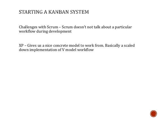 scrumban essays on kanban systems for lean software development ebook Scrumban essays on kanban systems for lean software development scrumban essays on kanban systems for lean software development ebook | wwwvisitpistoiacom.