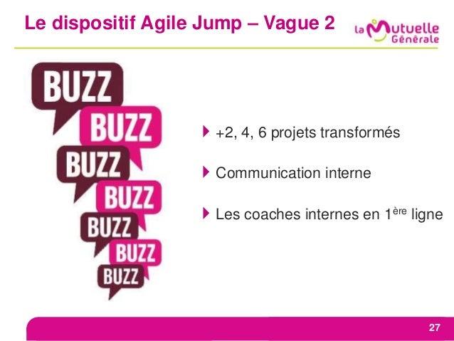 Le dispositif Agile Jump – Vague 2 27 +2, 4, 6 projets transformés Communication interne Les coaches internes en 1ère l...