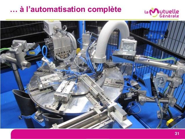 … à l'automatisation complète 31