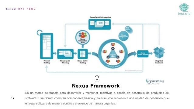 10 Nexus Framework