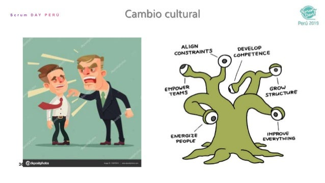 36 Cambio cultural