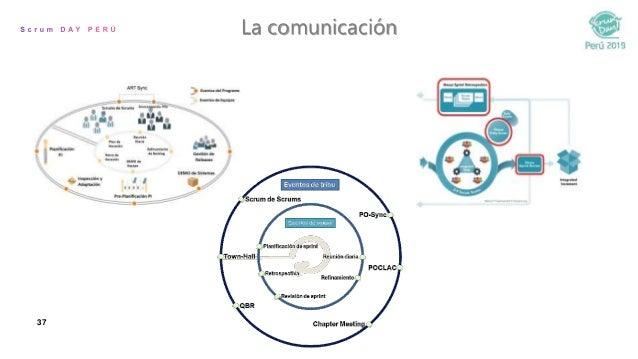 37 La comunicación