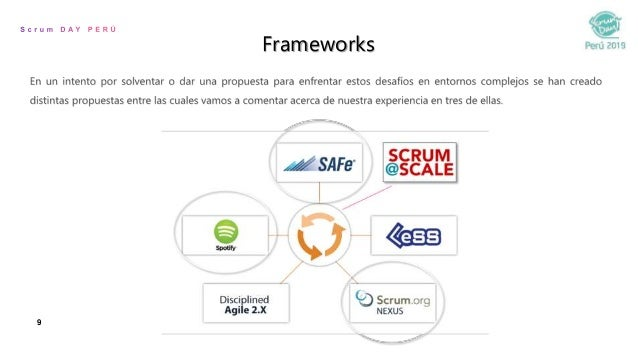 9 Frameworks