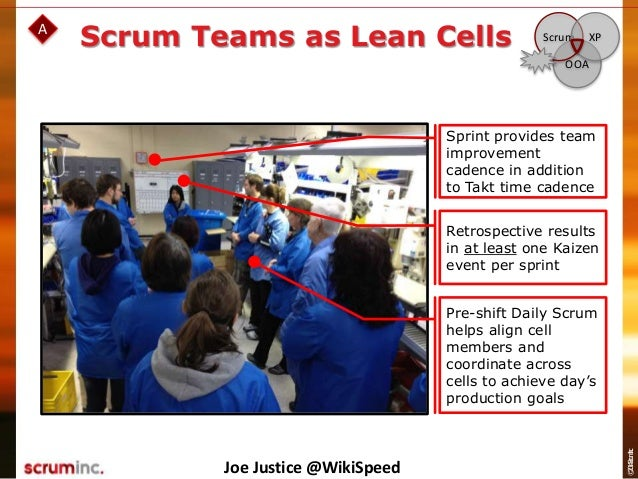 ©2014ScrumInc. Scrum Teams as Lean Cells OOA Scrum XP Sprint provides team improvement cadence in addition to Takt time ca...