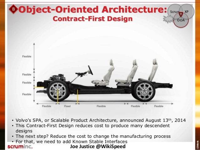 ©2014ScrumInc. • Volvo's SPA, or Scalable Product Architecture, announced August 13th, 2014 • This Contract-First Design r...