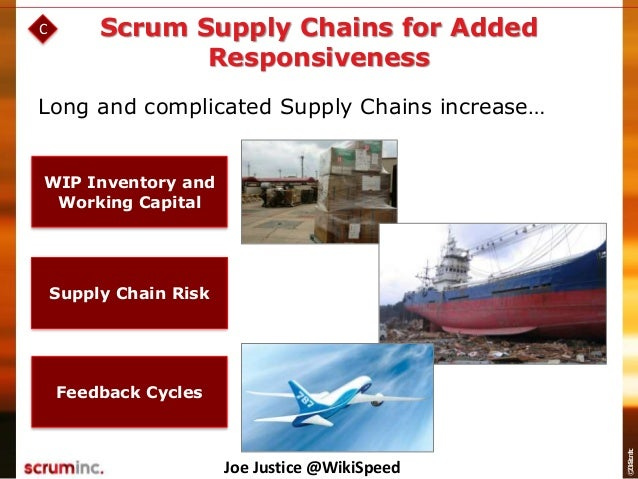 ©2014ScrumInc. Scrum Supply Chains for Added Responsiveness Long and complicated Supply Chains increase… Supply Chain Risk...