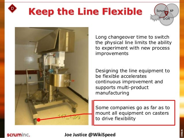 ©2014ScrumInc. Keep the Line Flexible D Long changeover time to switch the physical line limits the ability to experiment ...
