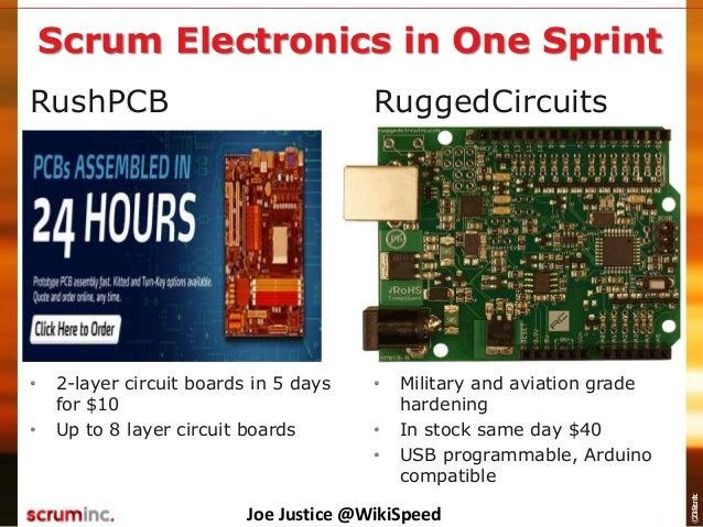 ©2014ScrumInc. RushPCB • 2-layer circuit boards in 5 days for $10 • Up to 8 layer circuit boards Scrum Electronics in One ...