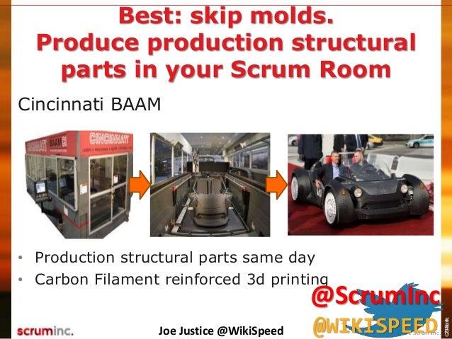 ©2014ScrumInc. Cincinnati BAAM • Production structural parts same day • Carbon Filament reinforced 3d printing Best: skip ...