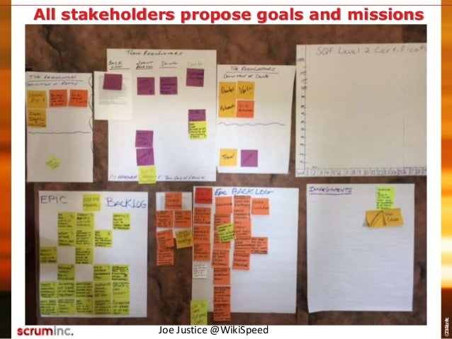 ©2014ScrumInc. Joe Justice @WikiSpeed All stakeholders propose goals and missions