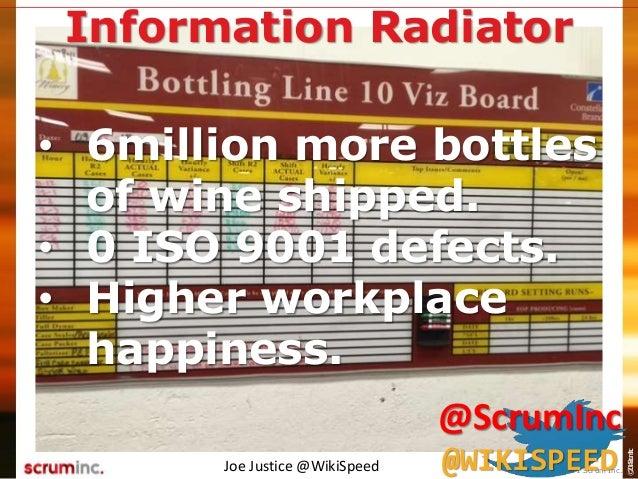 ©2014ScrumInc. Joe Justice @WikiSpeed Information Radiator © 2011 Scrum Inc. @ScrumInc @WIKISPEED • 6million more bottles ...