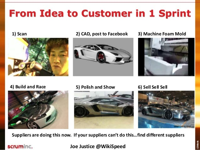 ©2014ScrumInc. From Idea to Customer in 1 Sprint 1) Scan 2) CAD, post to Facebook 3) Machine Foam Mold 4) Build and Race 5...
