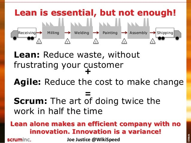 ©2014ScrumInc. Lean is essential, but not enough! Lean alone makes an efficient company with no innovation. Innovation is ...