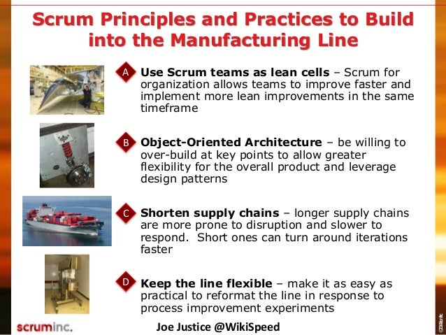 ©2014ScrumInc. Scrum Principles and Practices to Build into the Manufacturing Line • Use Scrum teams as lean cells – Scrum...