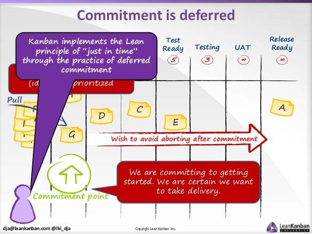 dja@leankanban.com @lki_dja Copyright Lean Kanban Inc. Commitment is deferred E D Commitment point F F FF F F F G Pull Wis...