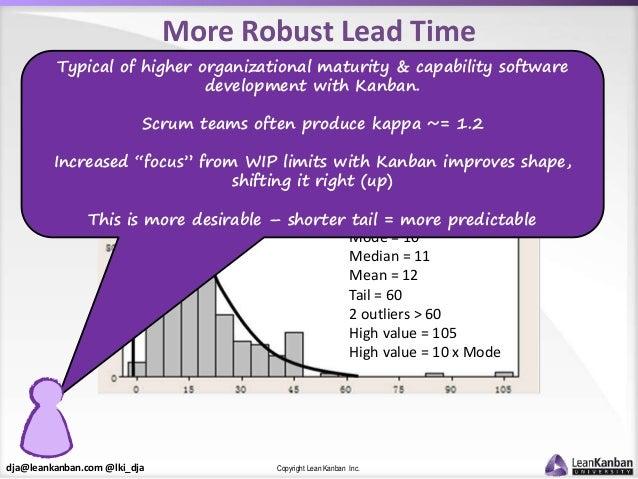dja@leankanban.com @lki_dja Copyright Lean Kanban Inc. More Robust Lead Time Mode = 10 Median = 11 Mean = 12 Tail = 60 2 o...